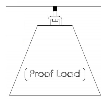 proof loads for manufacturing process.